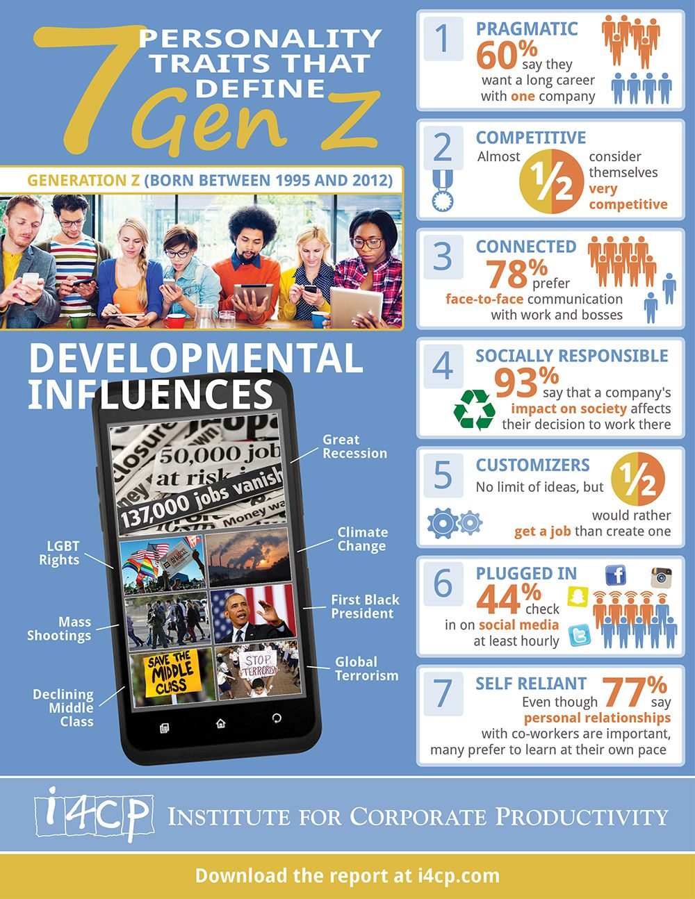 7 Personality Traits That Define Gen Z 1000 Jpg 1 000 1 294 Pixels Generational Differences Generation Alpha Personality Traits