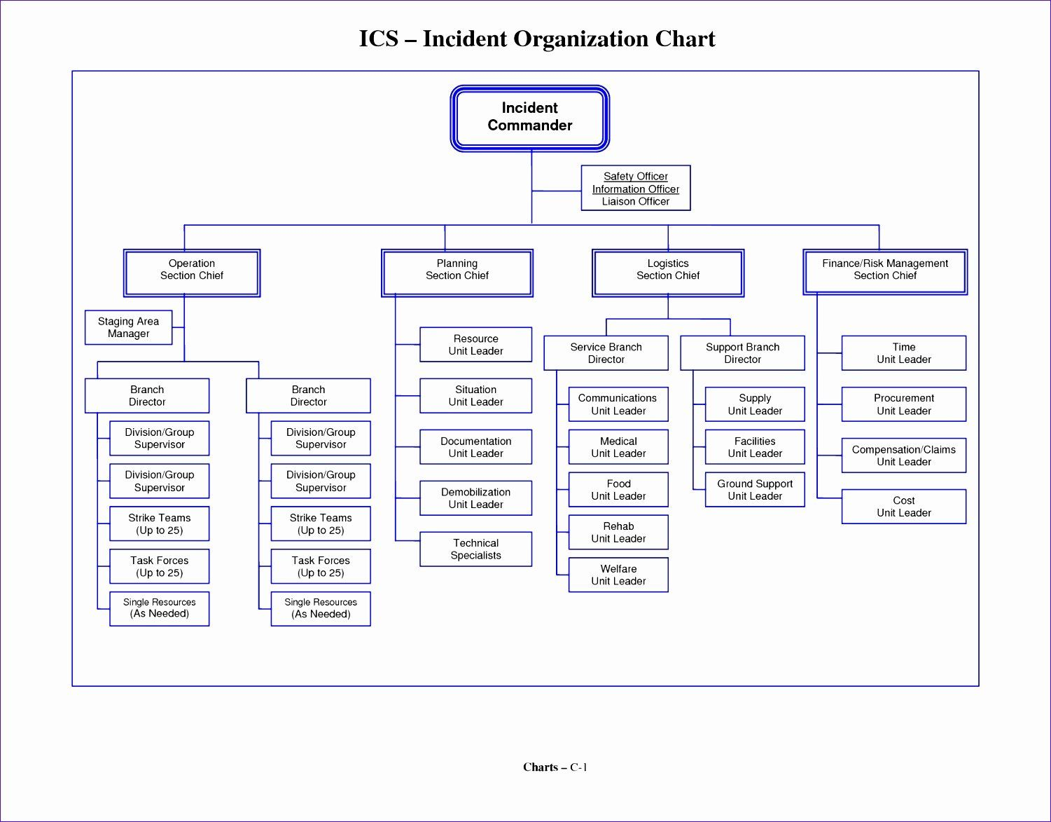 40 organizational chart template word in 2020 flow chart