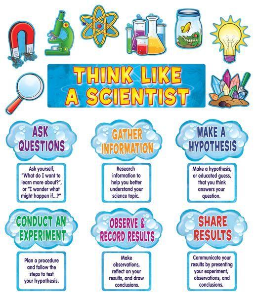 Think Like a Scientist Mini Bulletin Board Classroom Decor ideas