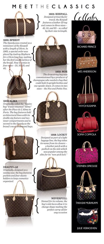 0a1db6182 Louis Vuitton (The Classics) | HANDBAGS | Pinterest | cartera Louis ...