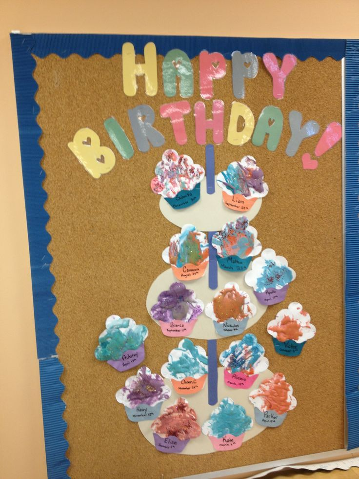 birthday bulletin board ideas for preschool birthday displays for kindergarten classrooms 785