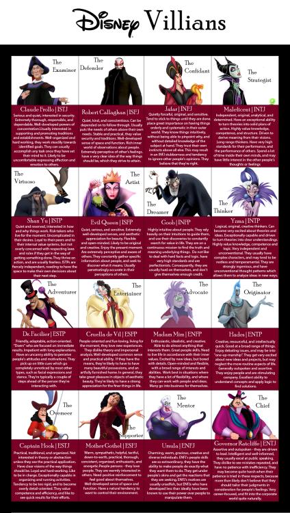 Fictional Character MBTI - Jafar, Jafar, he's our man!