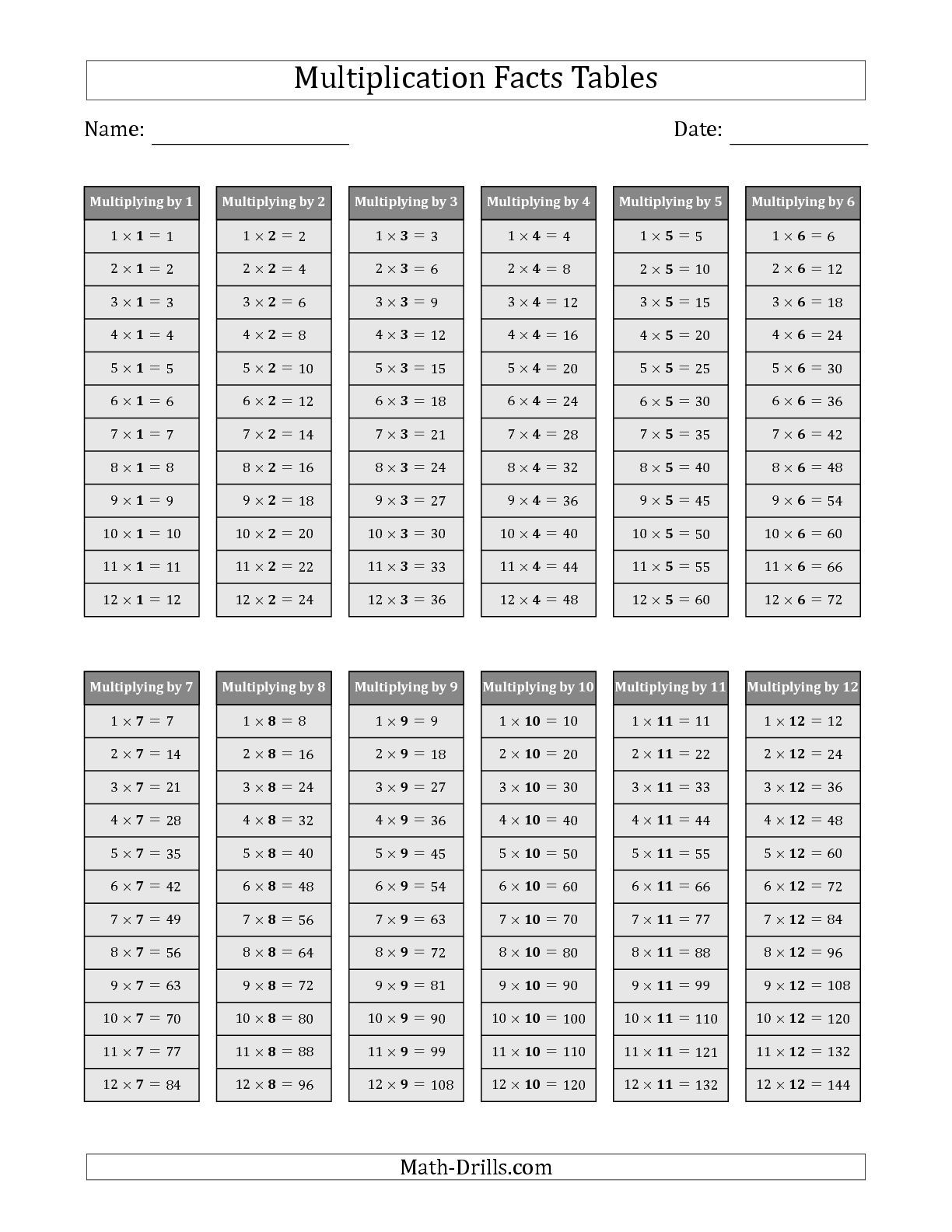 The Multiplication Facts Tables in Gray 1 to 12 math worksheet from ...