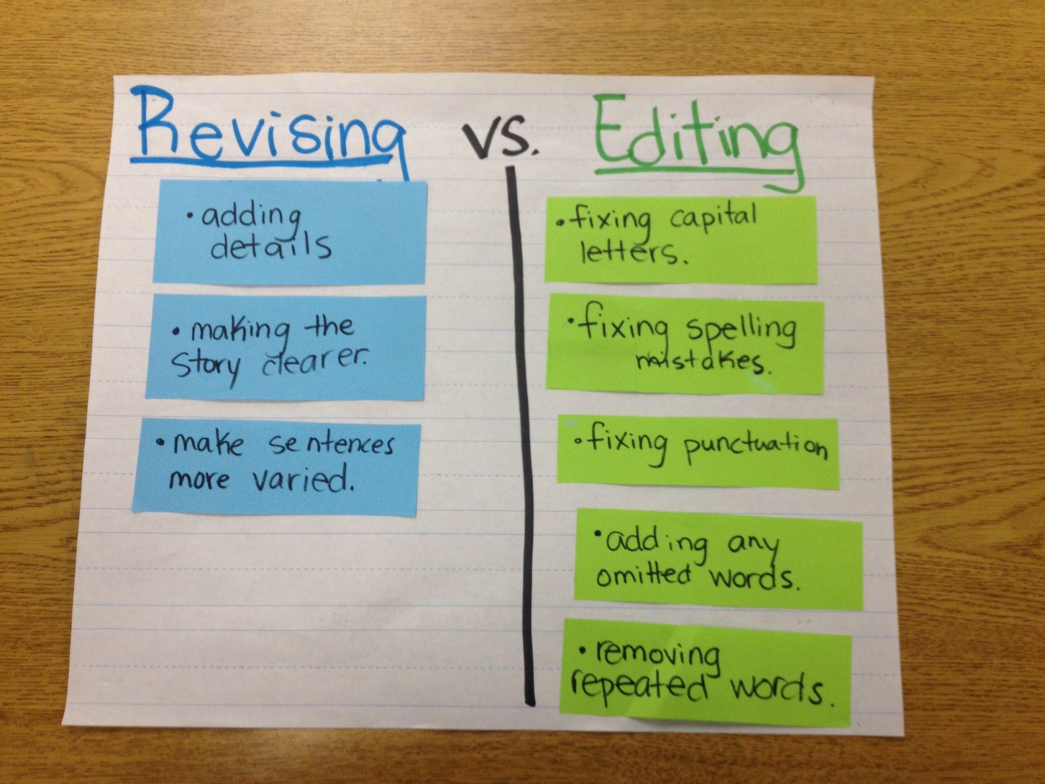 Revising Vs Editing Chart
