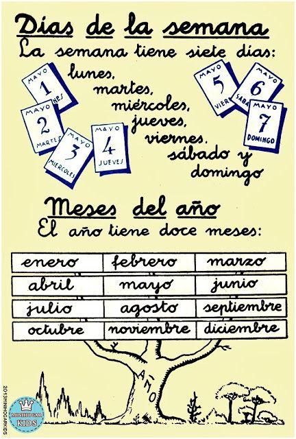 dias de la semana meses del ano spanish espanol tiempo pinterest spanish teaching. Black Bedroom Furniture Sets. Home Design Ideas
