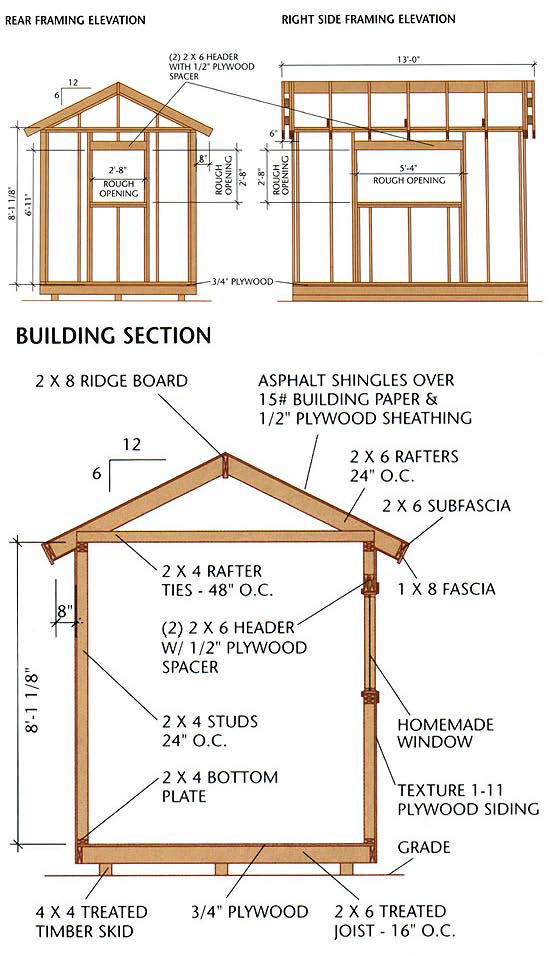 How To Build A 12x8 Shed Plans Ideas Free Plan Included Download Shed Plans 12x8 Shed Shed Plans Diy Shed Plans