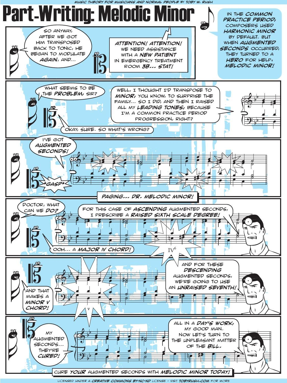 music theory four part writing are soprano