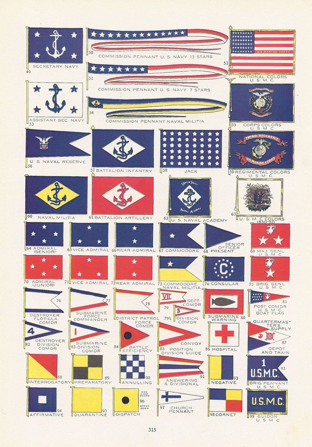 American Military Flags United States Navy And Marine Corps Vintage Illustration Patriotic World War I Era Red White And Blue 1917 Military Flag Flag Navy