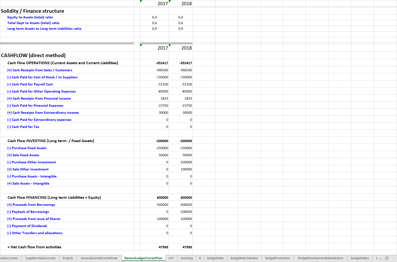 Invoicing, Accounting, Business Planning by Excel