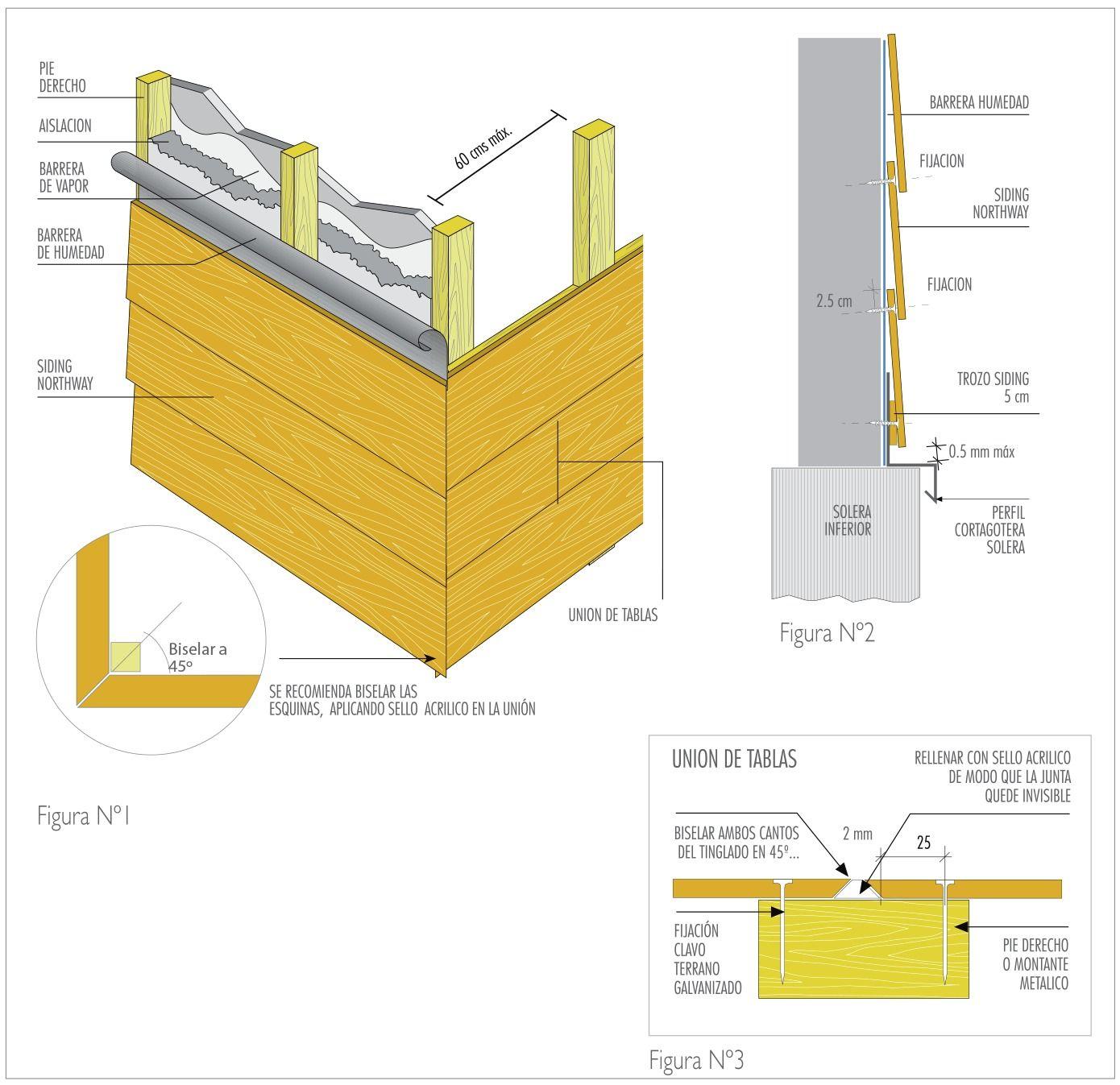 Materiales Instalaci 243 N De Siding Revestimiento Exterior