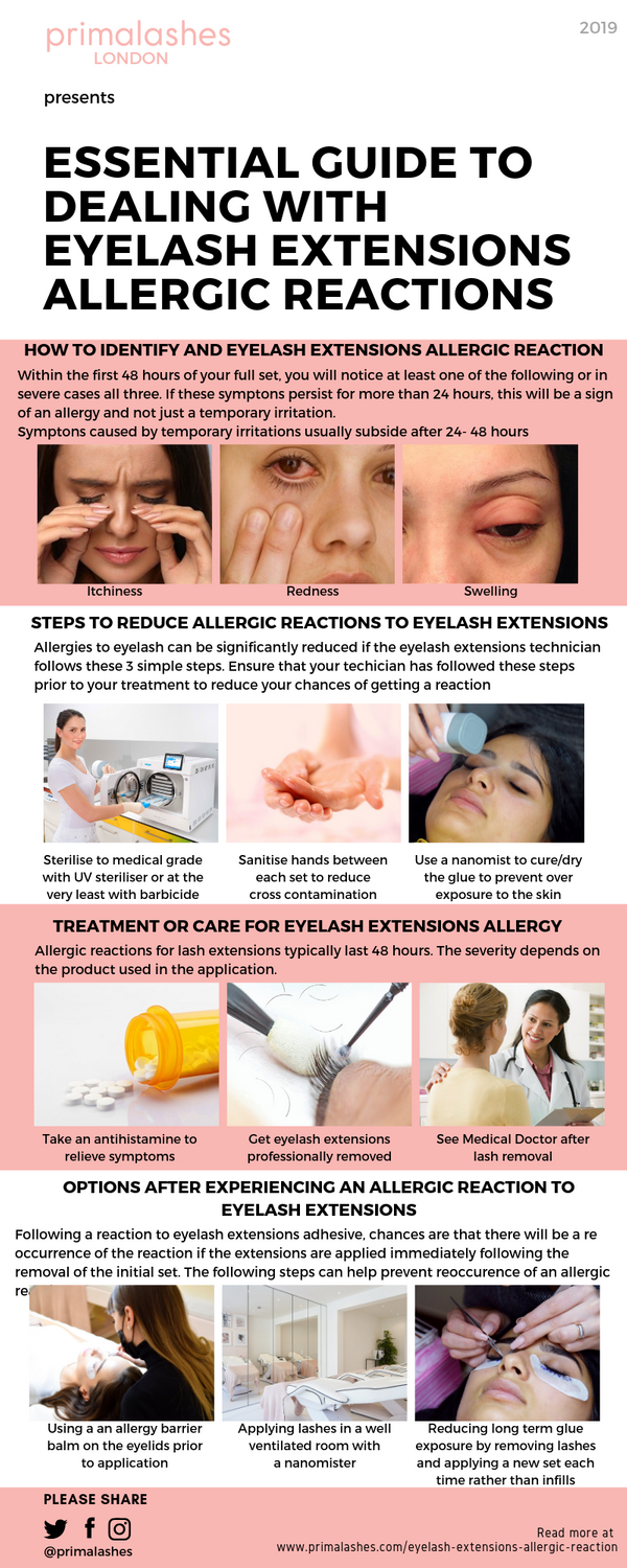 Essential Guide to Dealing with Eyelash Extensions ...