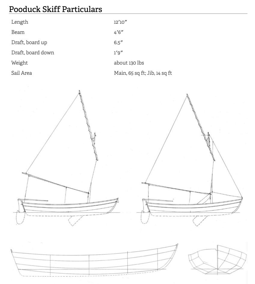A Big Little Boat The Pooduck Skiff By Joel White Boat Skiffs Diy Boat