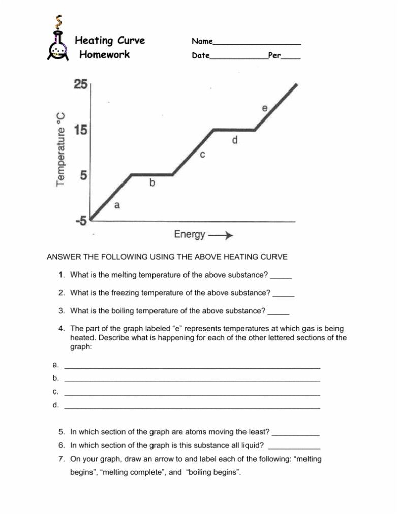 Related Image Homework Help Worksheets Research Paper