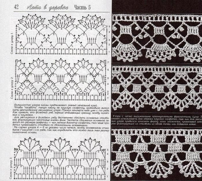 4 700x629 150kb Edging Crochet Lace Trim Edgings Pinterest