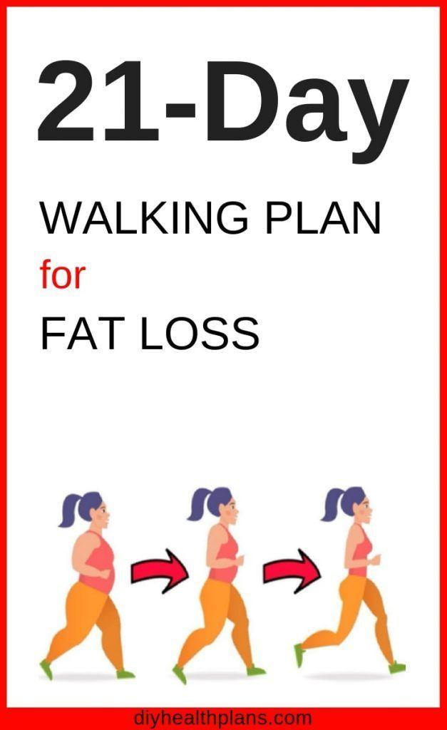 Worried Weight Loss Programs Venus Factor #fitness #dietplan1month
