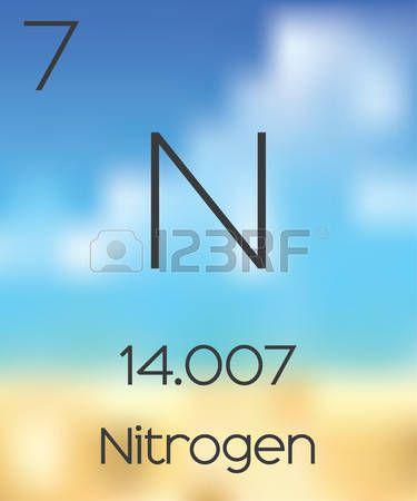 Simbolo del hidrogeno la tabla peridica de los elementos nitrgeno simbolo del hidrogeno la tabla peridica de los elementos nitrgeno urtaz Choice Image