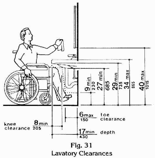 Knee And Toe Clearance Google Search Bano Para Discapacitados Renovaciones Del Bano Discapacitados
