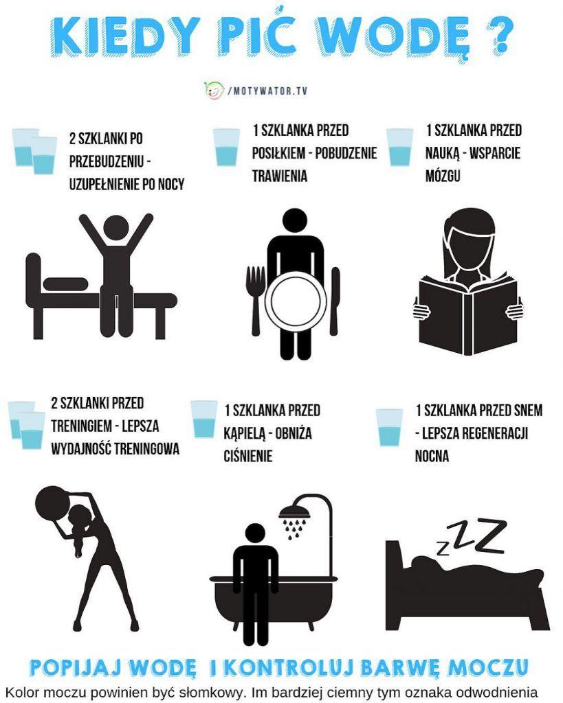 Jak schudnąć z ud i brzucha? 30 sposobów na płaski brzuch i zgrabne nogi. Vademecum. - Motywator Dietetyczny