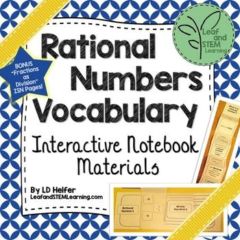 Use These Printable Interactive Notebook Pages To Introduce And