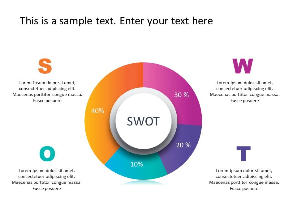 SWOT #powerpoint #analysis SWOT Analysis PowerPoint Templates