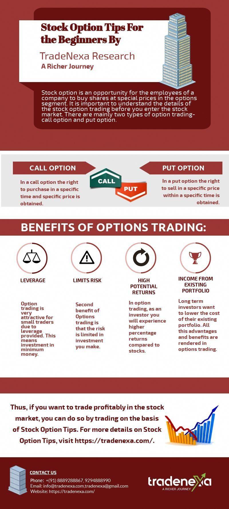 Best website for options trading information