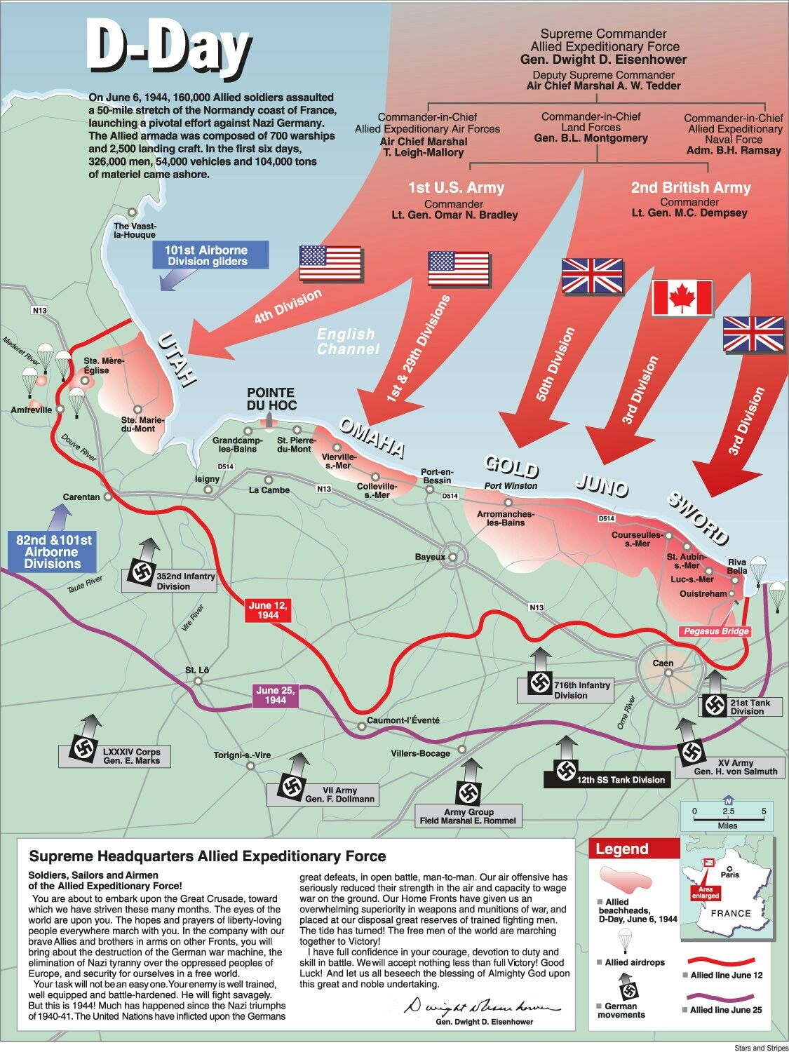 Pin By Radialv On Battle And War Diagrams Wwii History Military