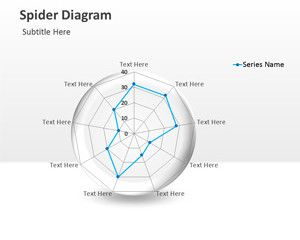 Spider Diagram Powerpoint Template Is A Free Radar Chart For