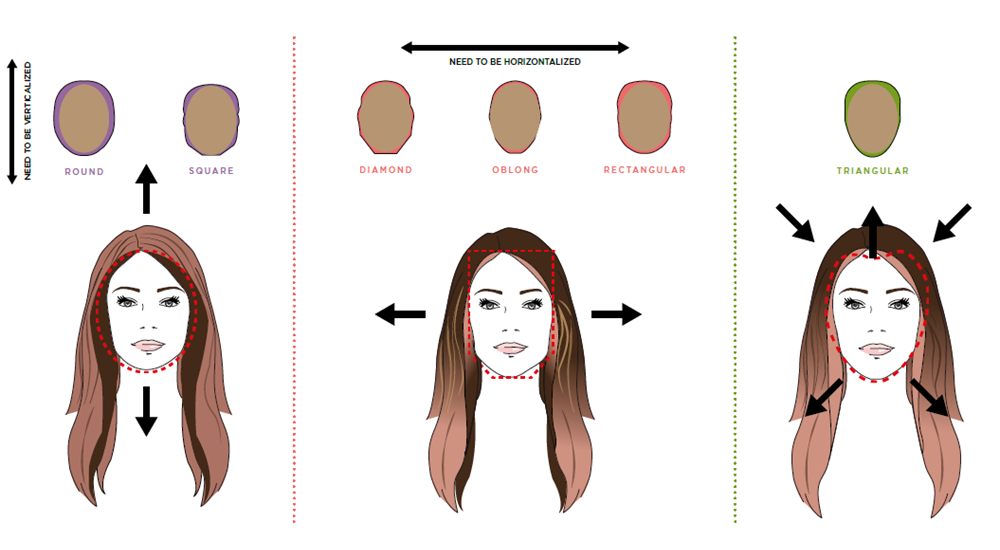 Diagram Showing How Hair Contouring Can Help Achieve An Oval Face Shape