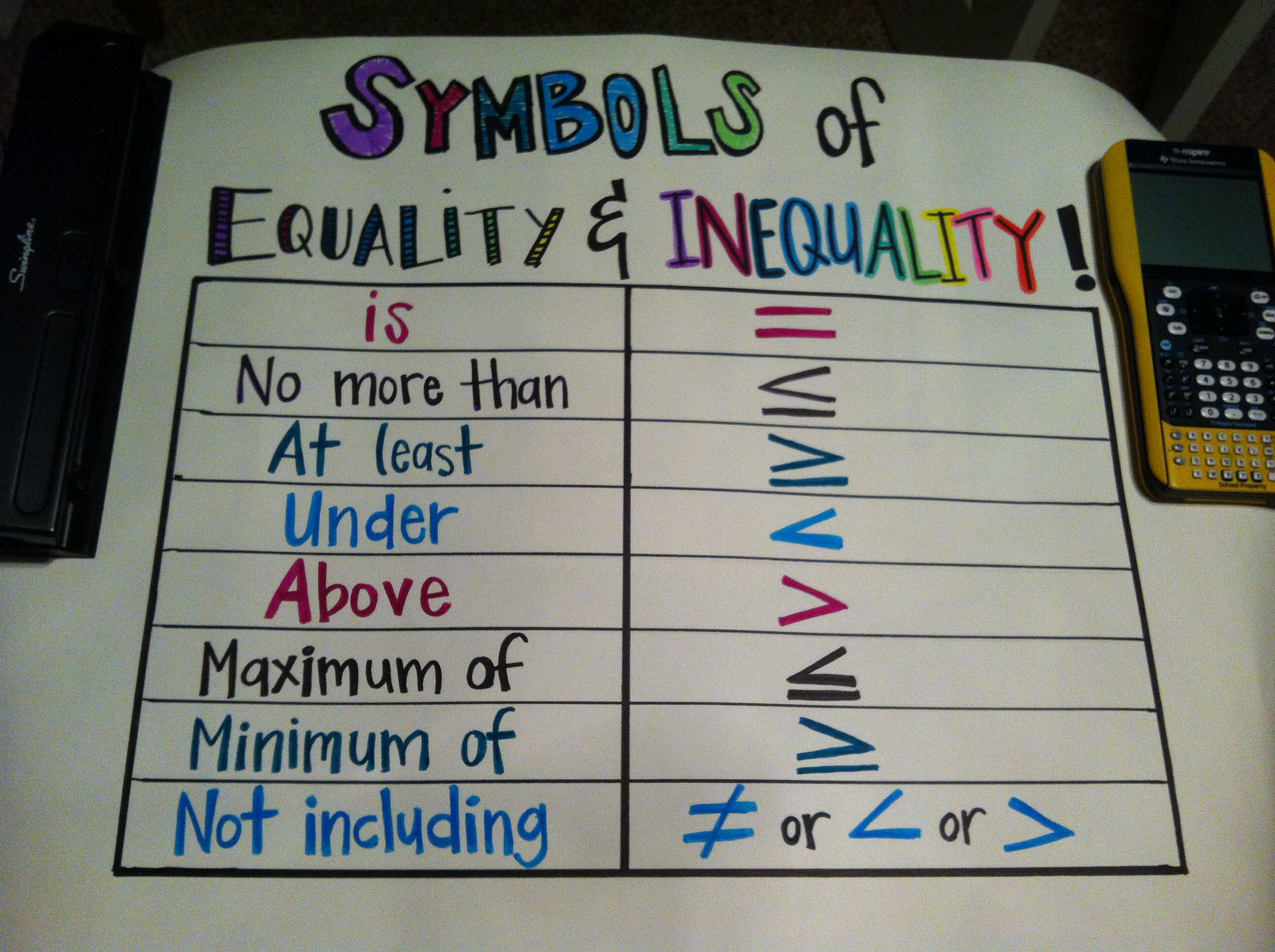 hight resolution of Symbols of equality and inequality used for specific phrases from word  problems.   Math worksheets