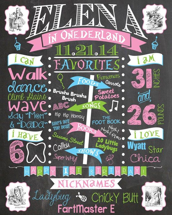 First Birthday Chalkboard Poster Classic Alice In Wonderland Birthday Chalkboard Birthday Poster Diy Chalkboard Poster Birthday