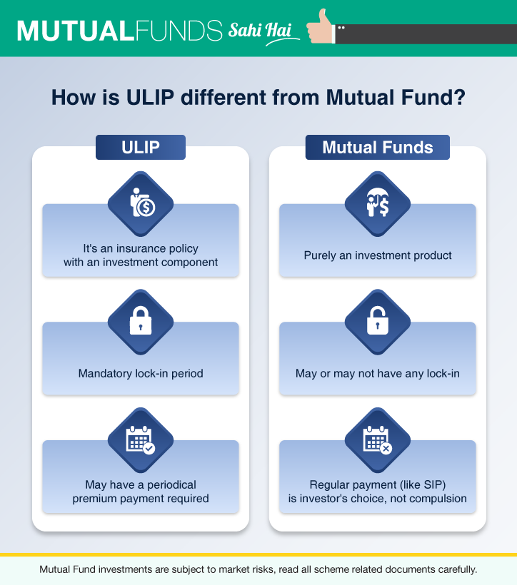 Differences Between Ulip And Mutual Fund Mutuals Funds Life