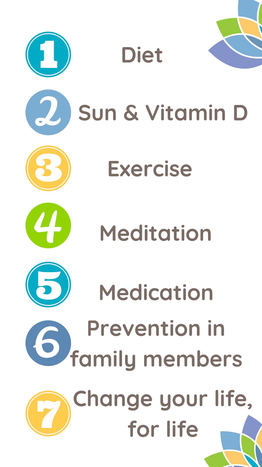 7 Steps Prevention Multiple Sclerosis Ms Diet