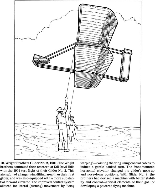 The Story Of The Wright Brothers Dover Publications Wright