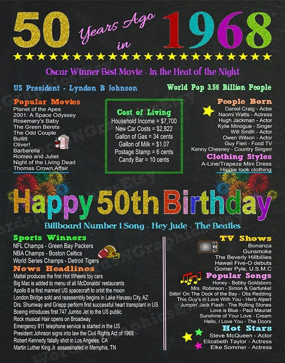 Poster Tafels 1 T M 10.Fun Facts For 1968 Birthdays Happy 50th Birthday Chalkbord Poster