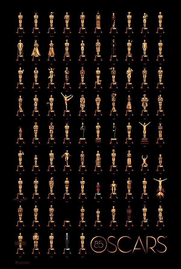 85th Academy Awards | OLLY MOSS