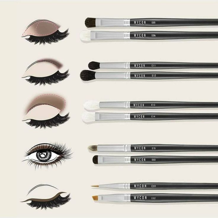 Photo of Eyemakeup Brushes Instructions. , , Helpful or not ??? , , , Follow @ lovely.mua 💋 ……