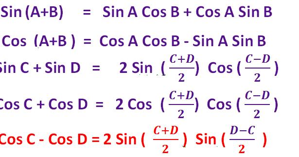 trigonometry formulas for class 11 ncert, trigonometry