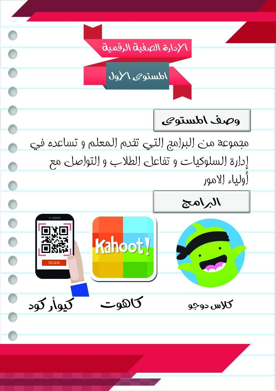 Pin By Zaky Farrash On التطبيقات الرقمية للمعلم Kahoot Cle Ios Messenger