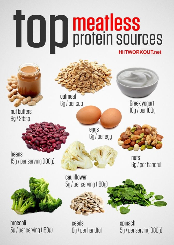 A List Of Top Vegetarian Protein Foods Vegetarian Recipes
