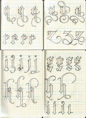20 Tipos De Letras Para Dibujar Graffitis Y Goticas Lettering Alphabet Hand Lettering Alphabet Creative Lettering