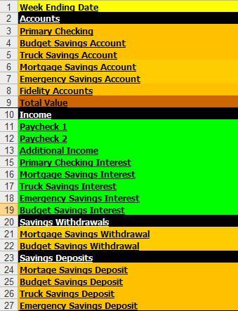 Excel Budget form OCD Pinterest Excel budget, Budget forms - budget form