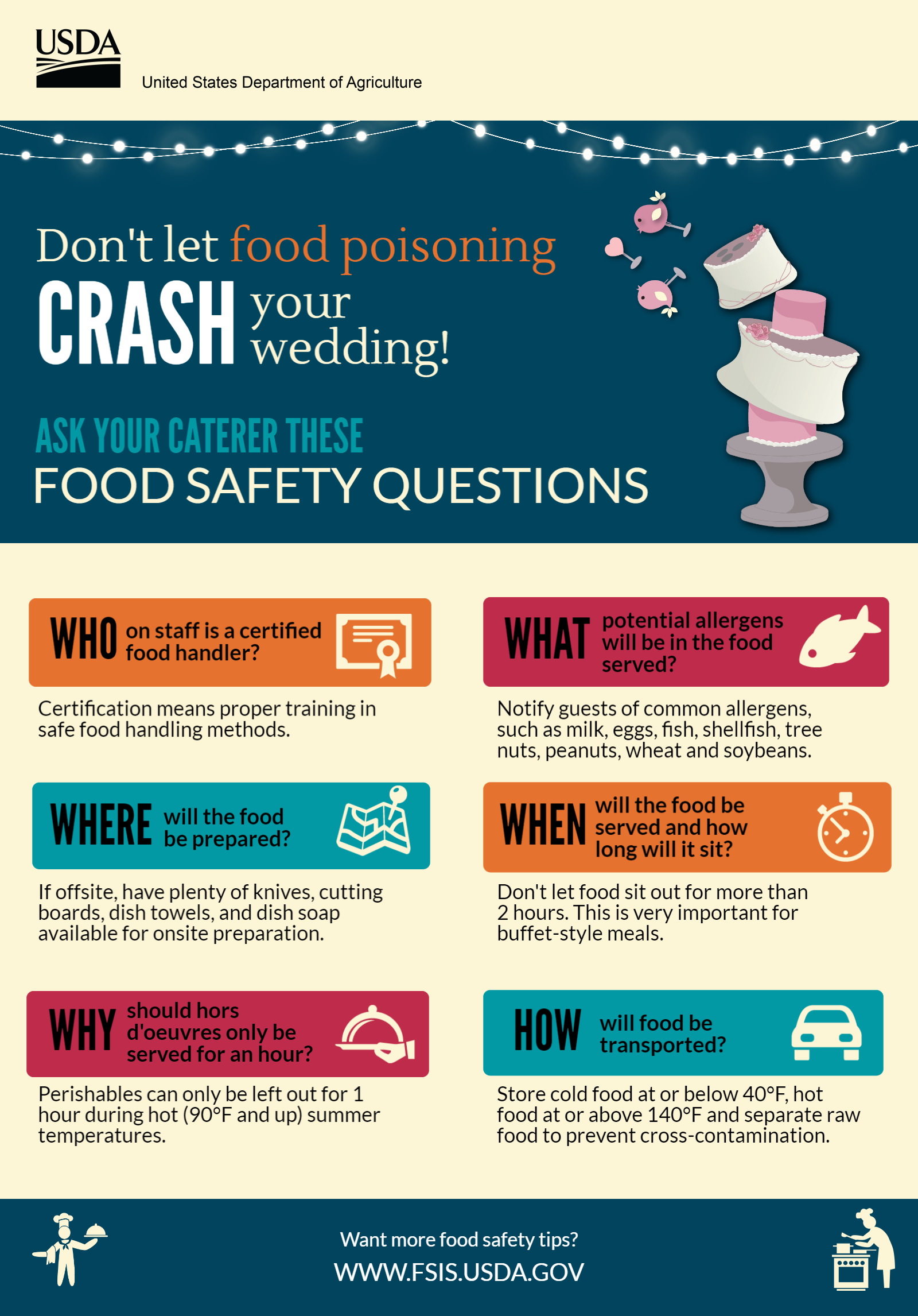 6 Questions To Ask Your Wedding Caterer