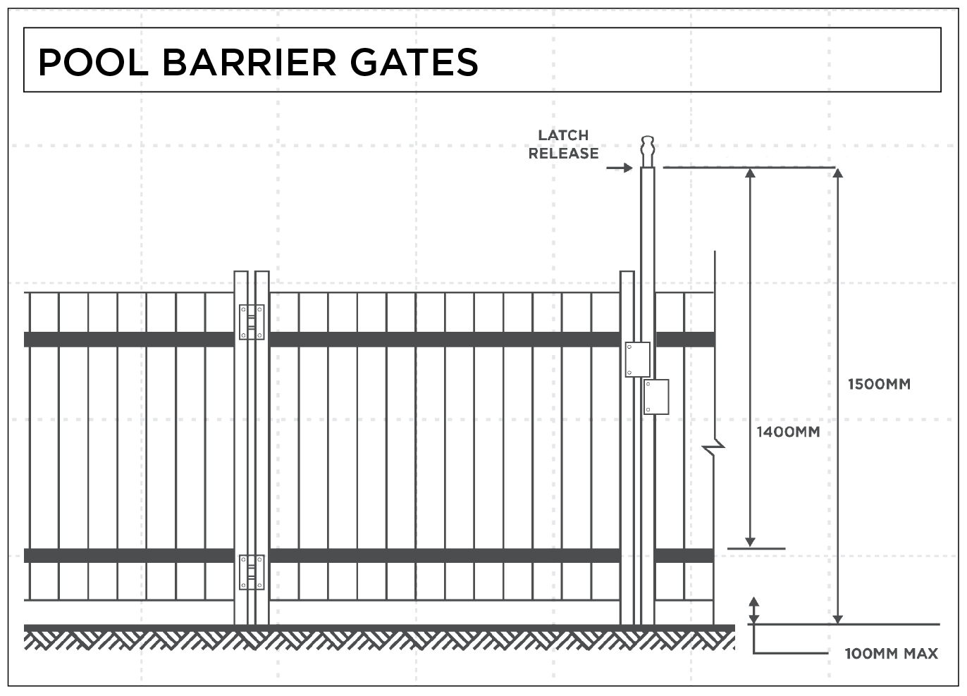 Does Your Pool Comply Queensland Building And Construction Commission Pool Fence Pool Gate Pool Fence Regulations