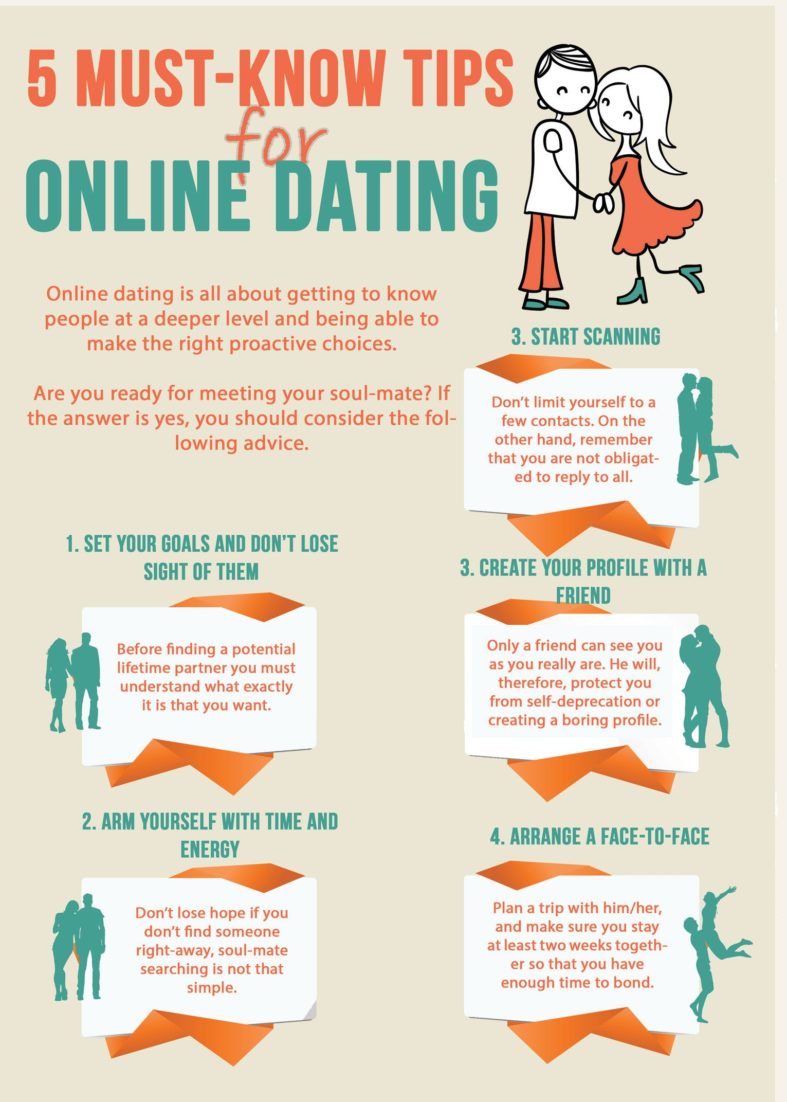 dating internet safety