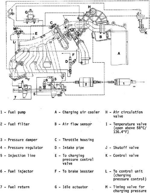 pin by 9technik on porsche transaxles pinterest rh pinterest ca 1987 porsche 944 engine diagram 1987 porsche 944 engine diagram