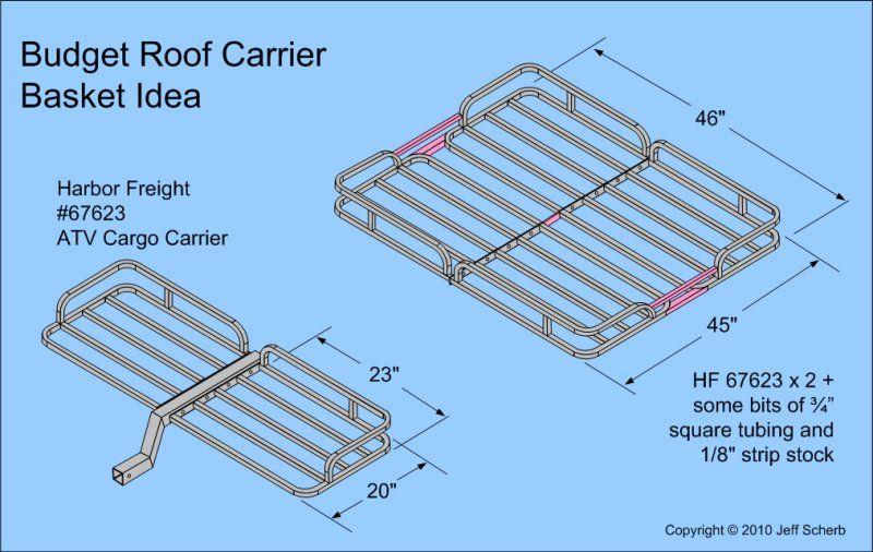 Diy Roof Rack Jeepforum Com Roof Rack Car Roof Racks Roof Basket