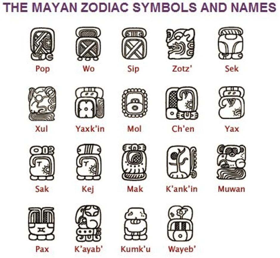 Horoskop Maya: Pronađite svoj znak i što on otkriva o vama ...