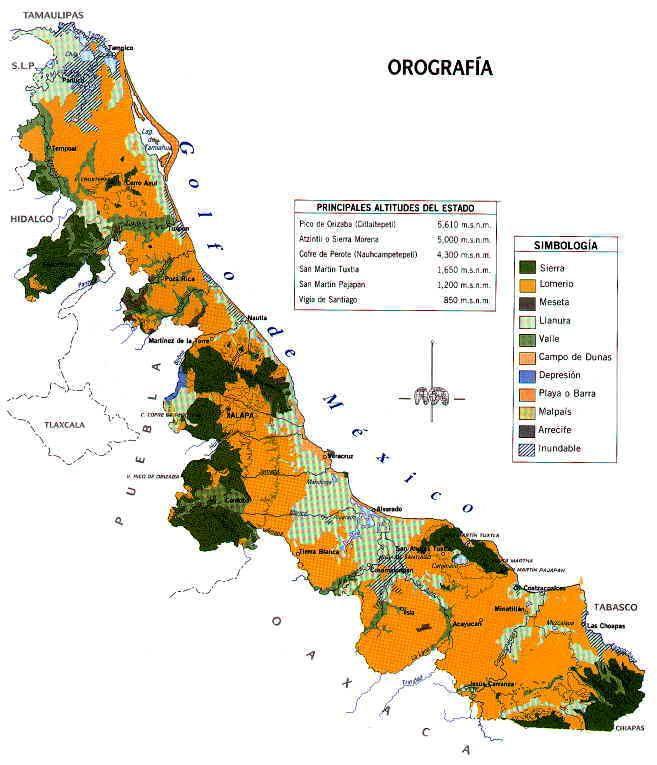 OROGRAFÍA  Es una faja de tierra angosta y alargada de norte a sur (212 km. en su parte más ancha, 36 km. en su parte más angosta y 780 km. de longitud), de suelo desigual, quebrado y fragoso, entre la Sierra Madre Oriental y el Golfo de México. Parte de la cordillera Neovolcánica atraviesa su territorio y culmina en el Pico de Orizaba; con 5,747 metros sobre el nivel del mar.