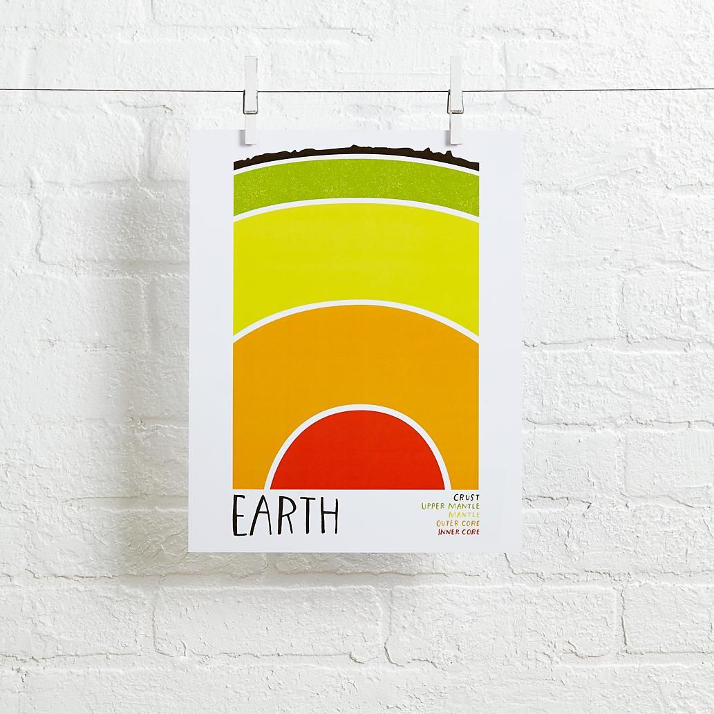 Earth Science Wall Art (Space) | Pinterest | Earth science, Art ...