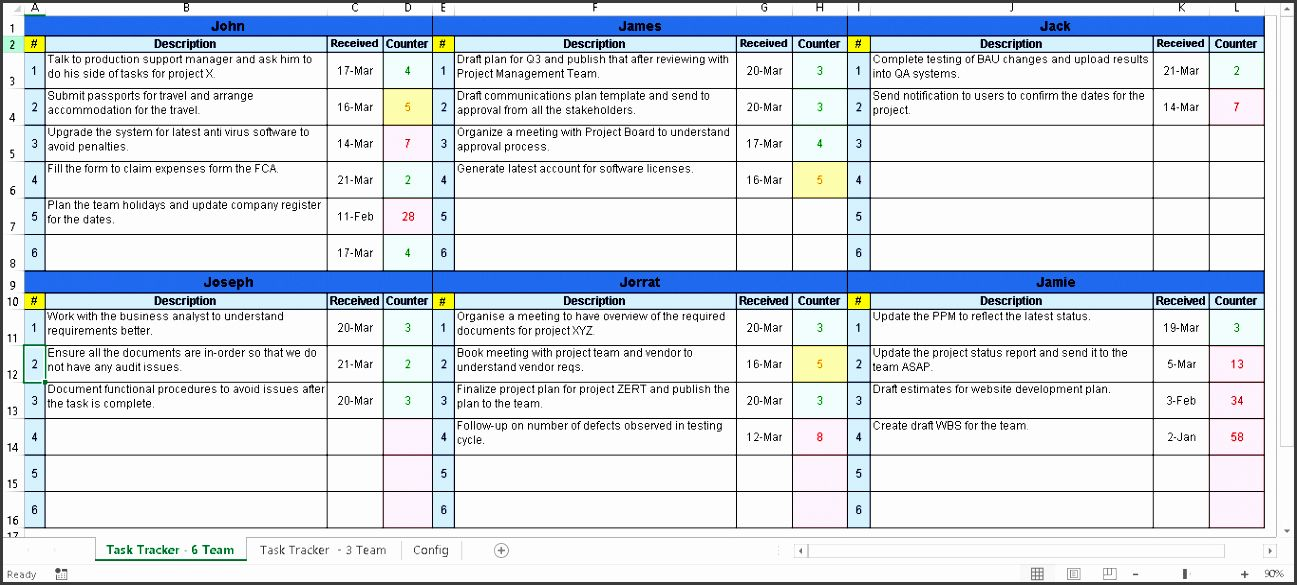 Communication Plan Template Excel Luxury 6 How to Make